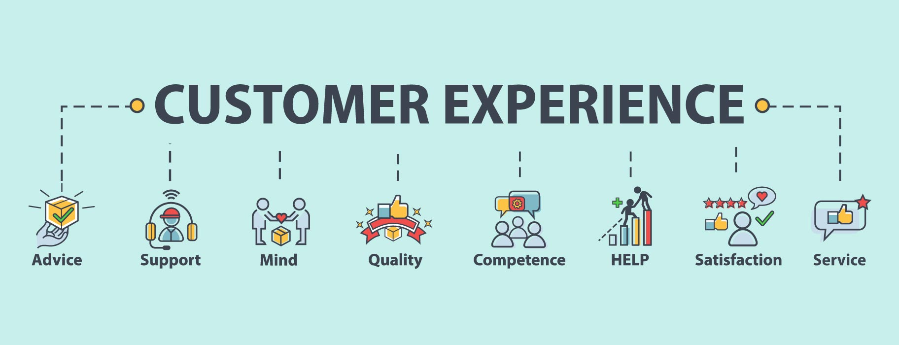 Customer Experience: Reading What Your Customers Want